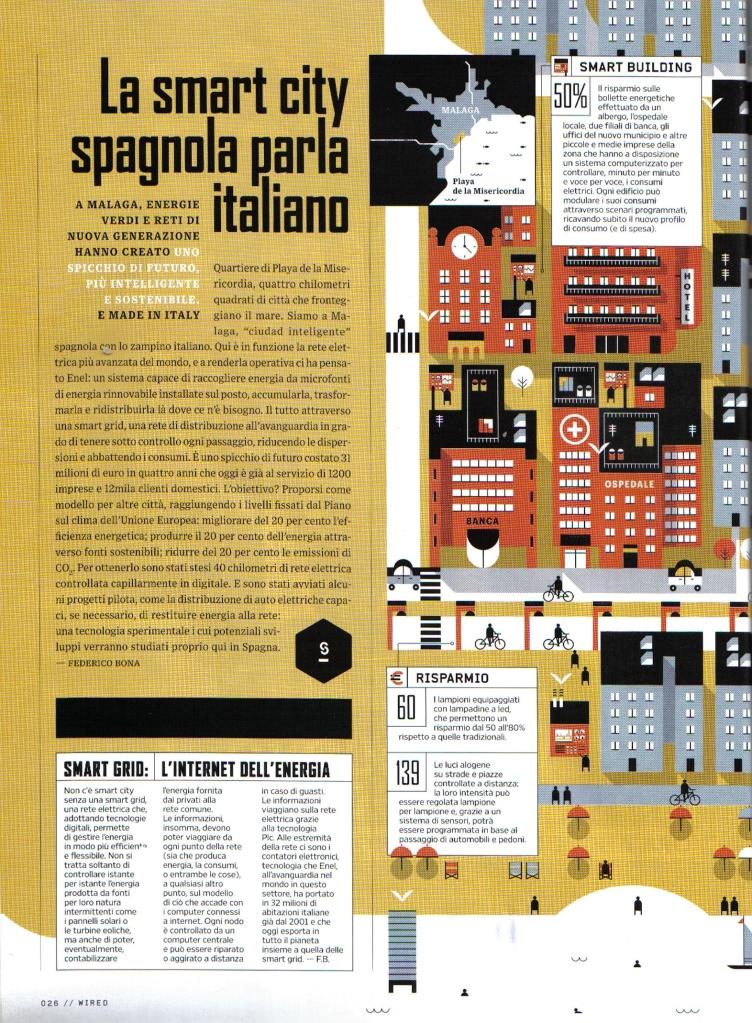 Smart City 1